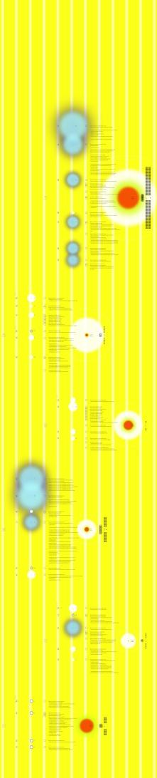 Visual ChangeLog: Broken Obelisk (month flat detail)