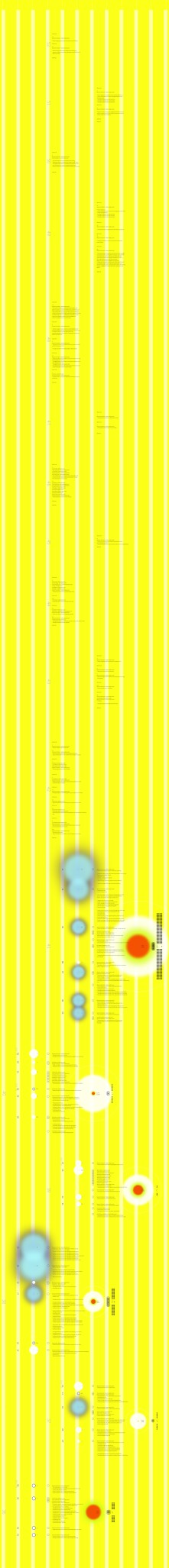 Visual ChangeLog: Broken Obelisk (sum total detail)