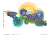 game-of-thrones-702-x-54-torrents-peer-cumulative-split-sparse-map-settings-1-111